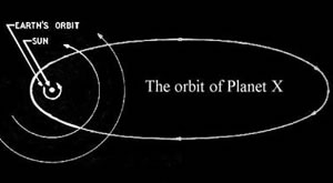 Planet X Orbit graphic