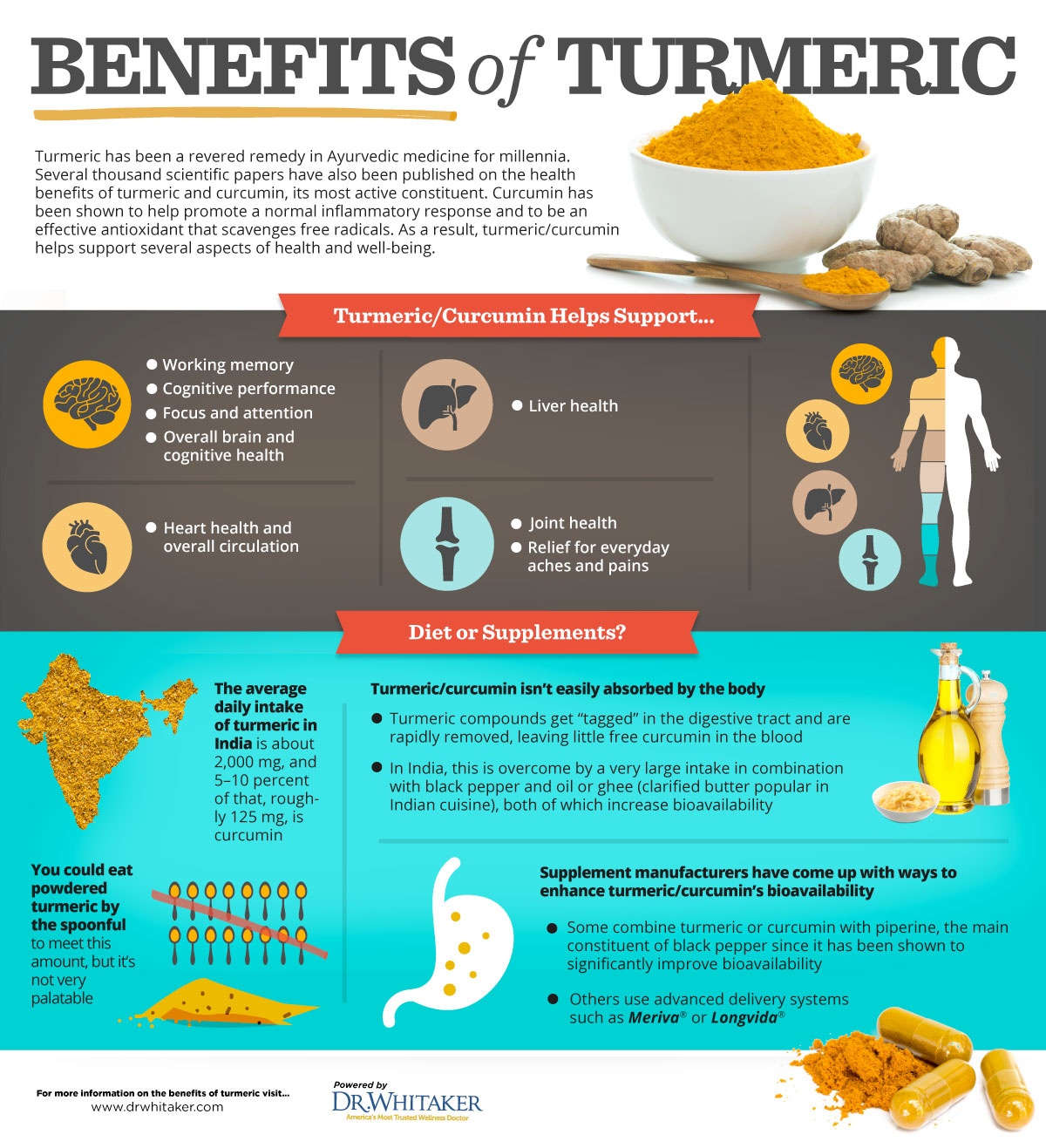 Turmeric The Cure For Colon Cancer The Canadian Business Daily