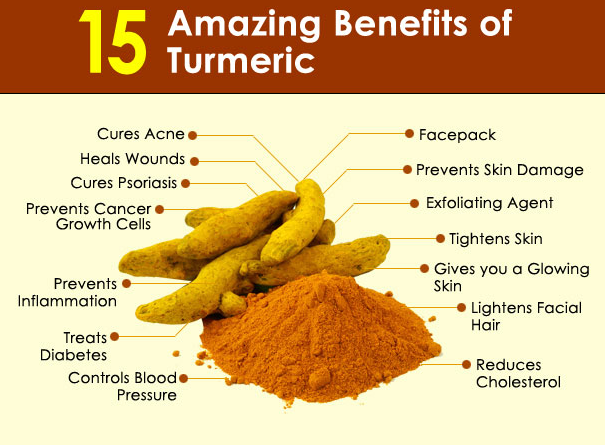 Turmeric The Cure For Colon Cancer The Canadian